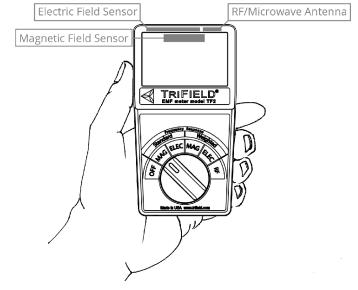 EMF Meter Review - Trifield TF2 EMF Meter - The Definitive